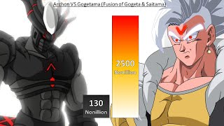 Omni God Gogetama VS Archon Power Levels - Anime War