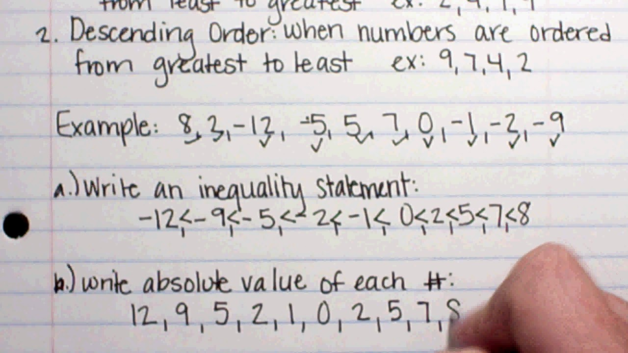 Module 3 Lesson 12 Video Relationship Between Absolute Value and Order