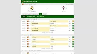 Прогноз на матч Реал Мадрид Сельта 2 января