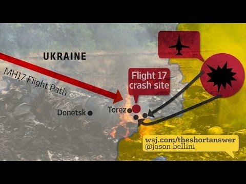 How Did Two Ukrainian Warplanes Get Shot Down?