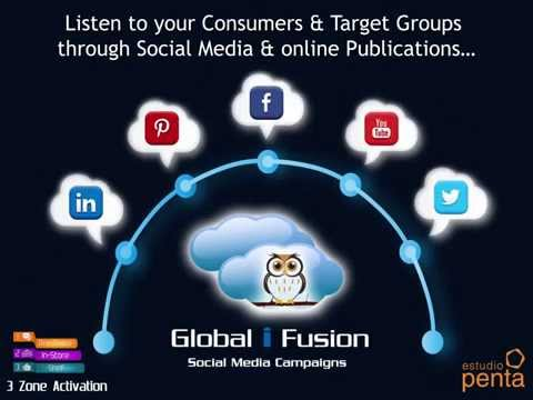 Digital Social Media Campaigns