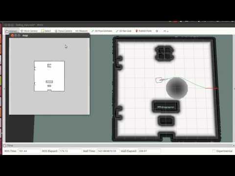 Human-Aware Navigation using External Omnidirectional Cameras - Experiment 1 (Simulation)