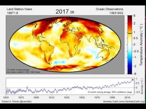Berkeley Earth Global Mean Surface Temperature, 1850-2017