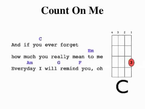 Count On Me Uke With Lyrics Youtube