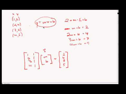 Application of linear systems: Curve fitting