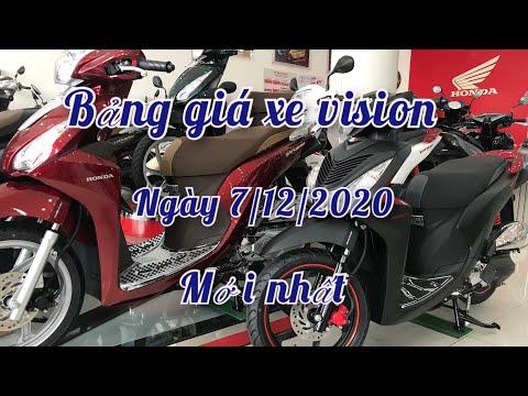Bảng giá xe Honda VISION 2020 mới nhất ngày 7/12/2020   ducanh1005