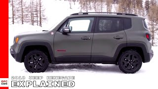 2018 Jeep Renegade Explained