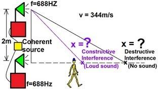 Physics - Mechanics: Sound and Sound Waves (17 of 47) Sound Interference