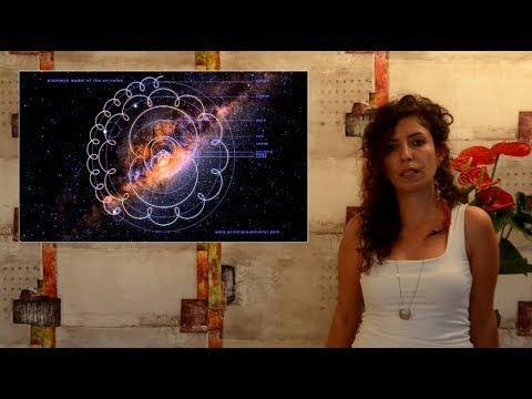 Mars'ın Geri Hareketi ve Astroloji Safsatası