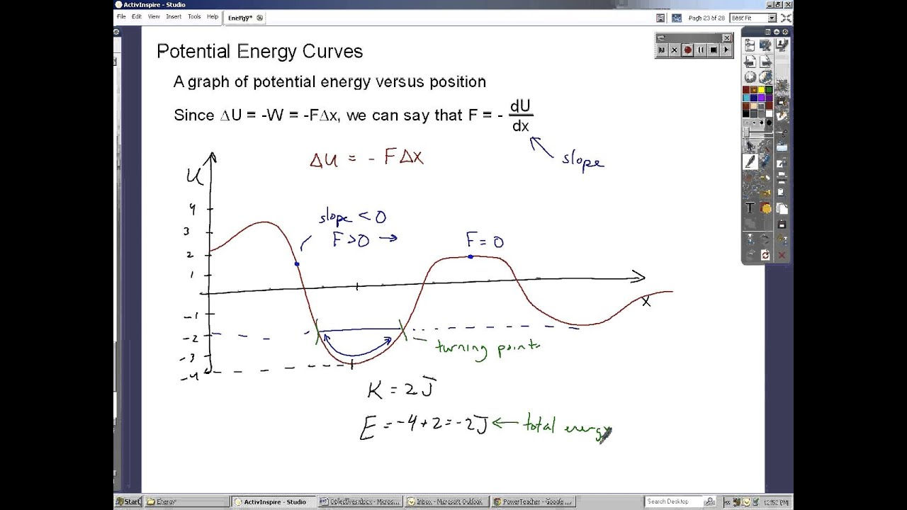 physics energy flow diagram 3 way switch wiring power to light video 8 4 potential graphs youtube
