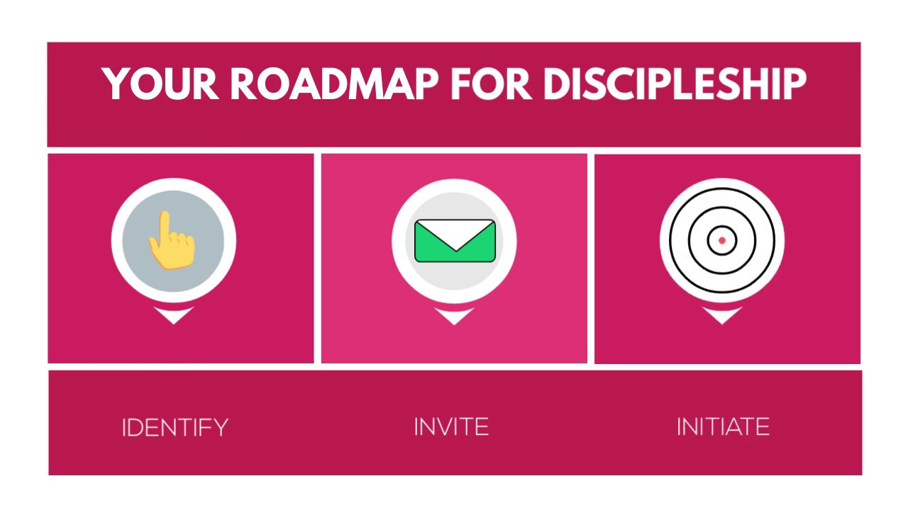 An Intro to the Roadmap for Discipleship