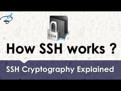 How SSH key Works ?