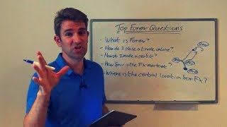 Top Questions about Forex Part 1: What is Forex? How to Profit? 💥
