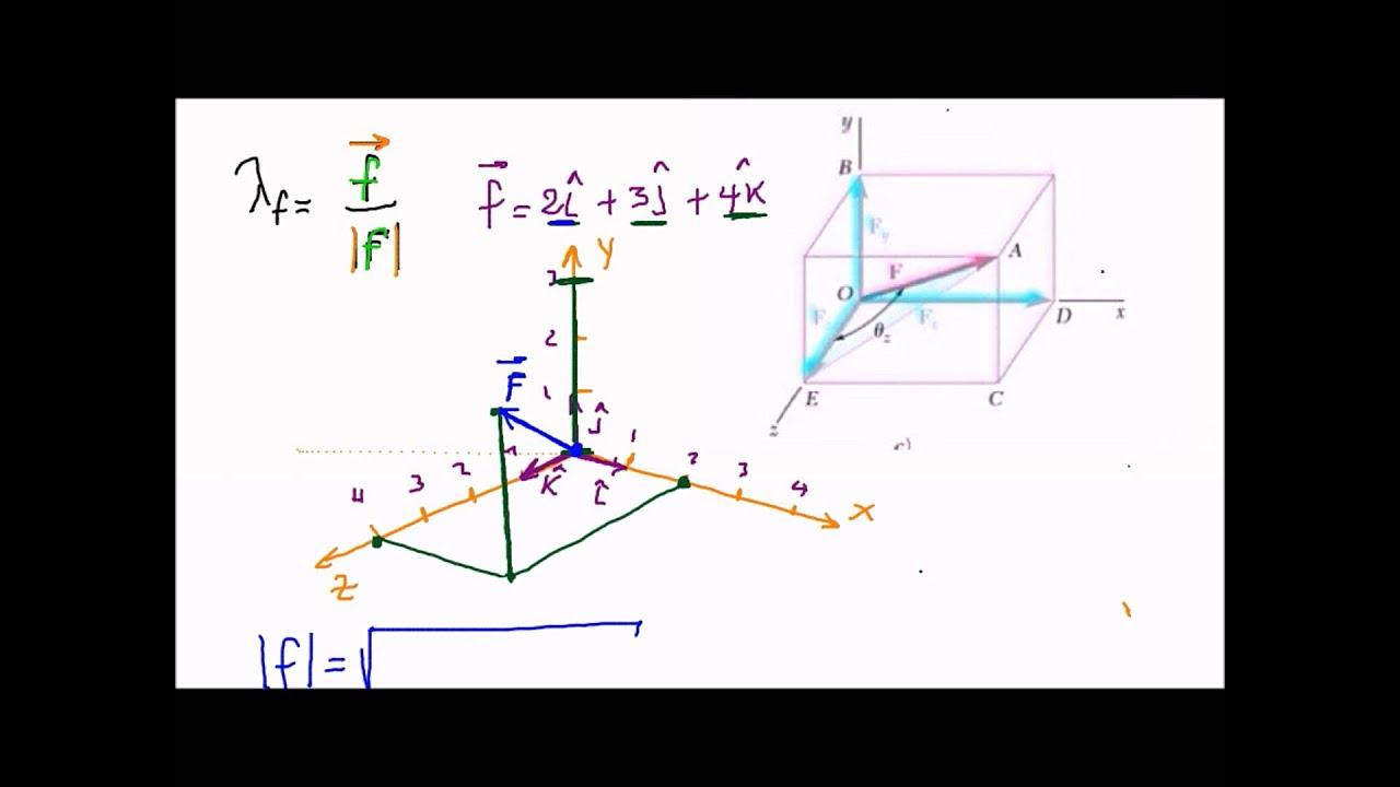 Vector Unitario De Un Vector En 3D