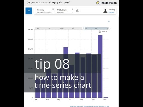 tip 08 - how to make a time series chart
