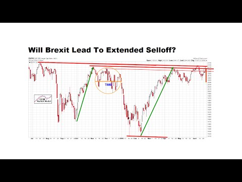Will Brexit Lead To An Extended Selloff In Stocks?