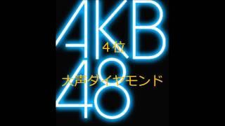 AKB48 個人的ランキング ベスト10