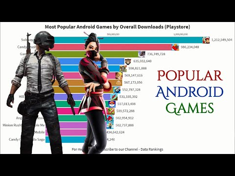 Most Popular Android Games (2012-2020)
