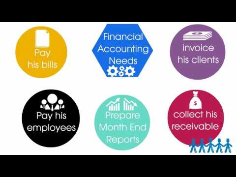 accounting-firm-website-video