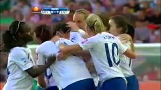 México 1-1 Inglaterra Mundial Femenil