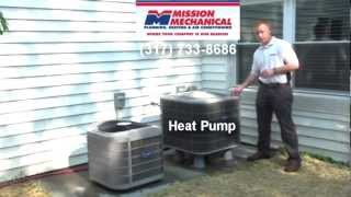 Indianapolis heat pump, air conditioning repair service - Why is my heat pump so noisy?