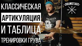 Уроки игры на барабанах: Классическая артикуляция и таблица тренировки грува