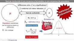 Statistique de test - Exemple du test d'Hypothèse de conformité
