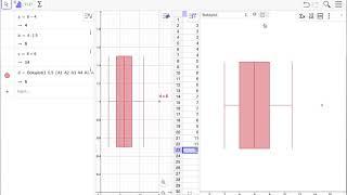 Outlier og Boksplot med og uden outlier i Geogebra [Statistik, Geogebra]
