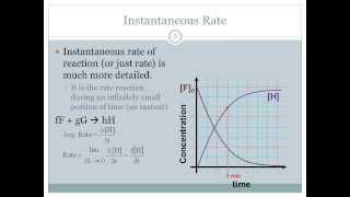 DBTI AP Chemistry Kinetics Lesson