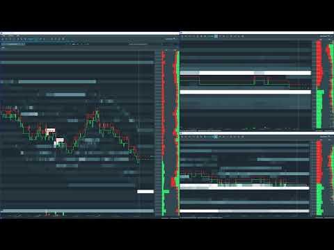 Bookmap Market Replay DAX Future #FDAX Stoxx #FESX Bund #FGBL