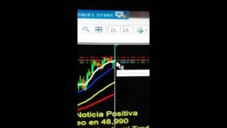 Trading Forex - Trading Petroleo 02 Junio 2016 #FernandoCTrader 🌎🚀📉📊📈
