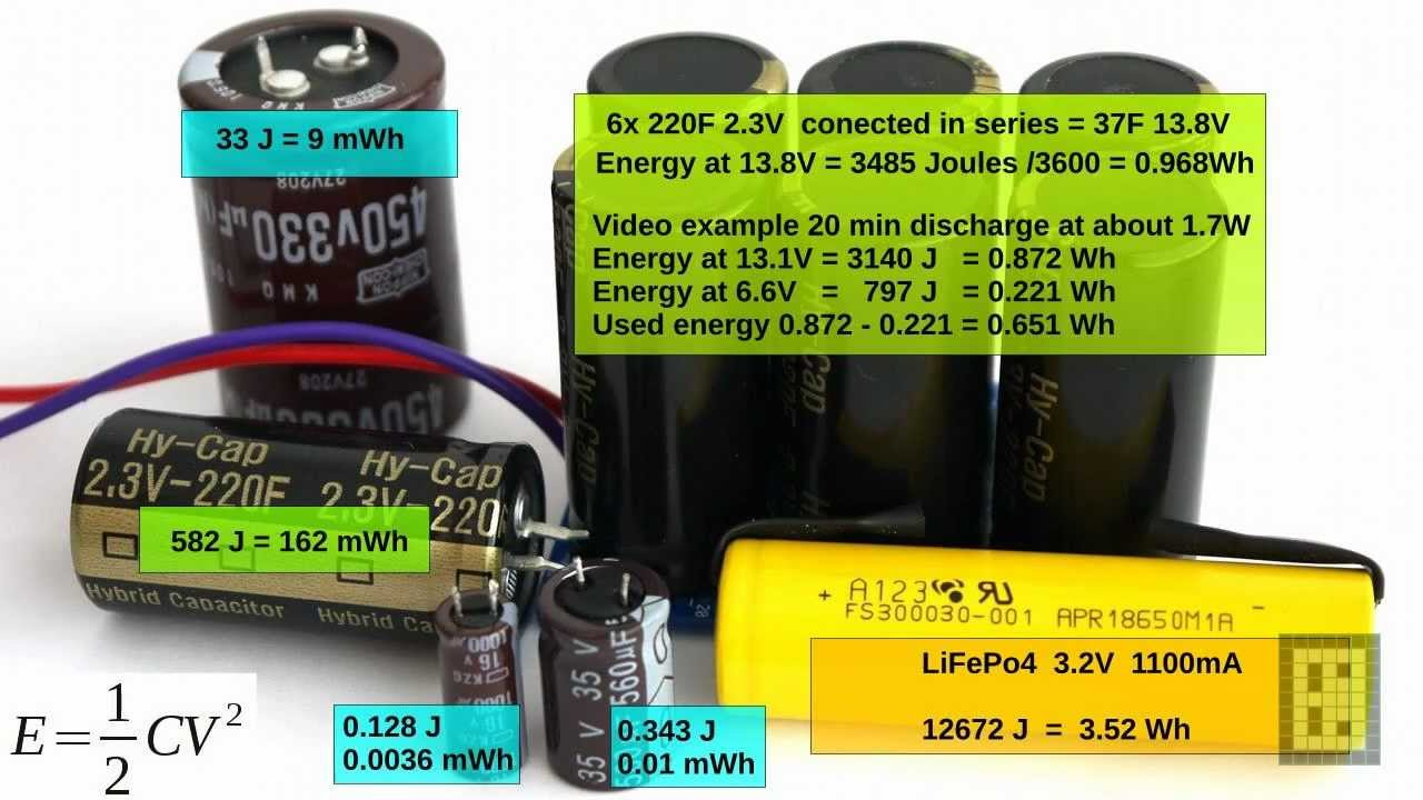 Hybrid Ultra Capacitors P-EDLC for energy storage