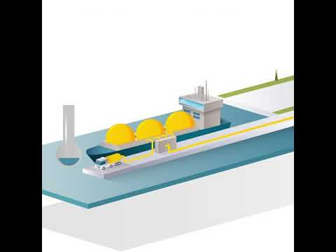 #RWE100: LNG Terminals