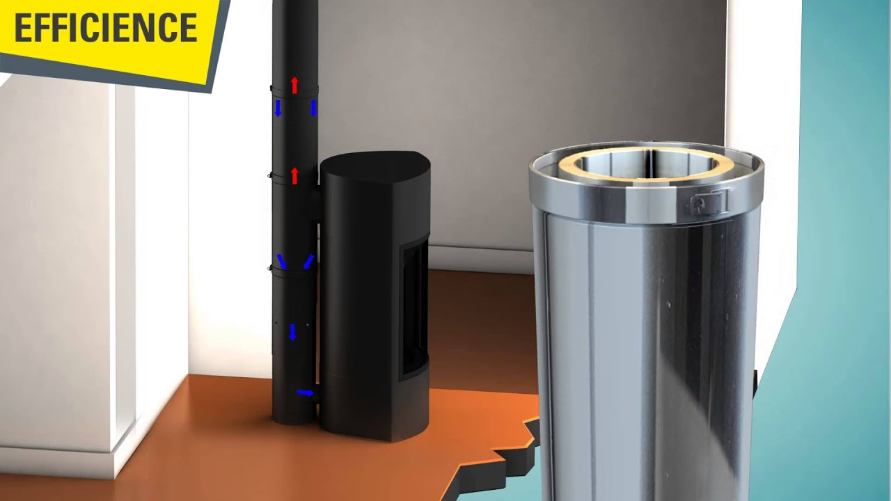 Conduit efficience triple paroi pour appareils bois avec for Arrivee d air cheminee