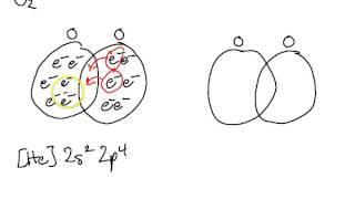 covalent bonding example o2