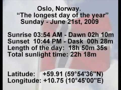 30 fps oslo norway the longest day of the year for When is the shortest day of the year