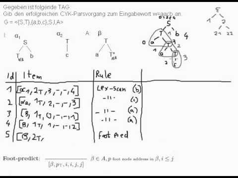 TAG - CYK (3) - Foot-predict