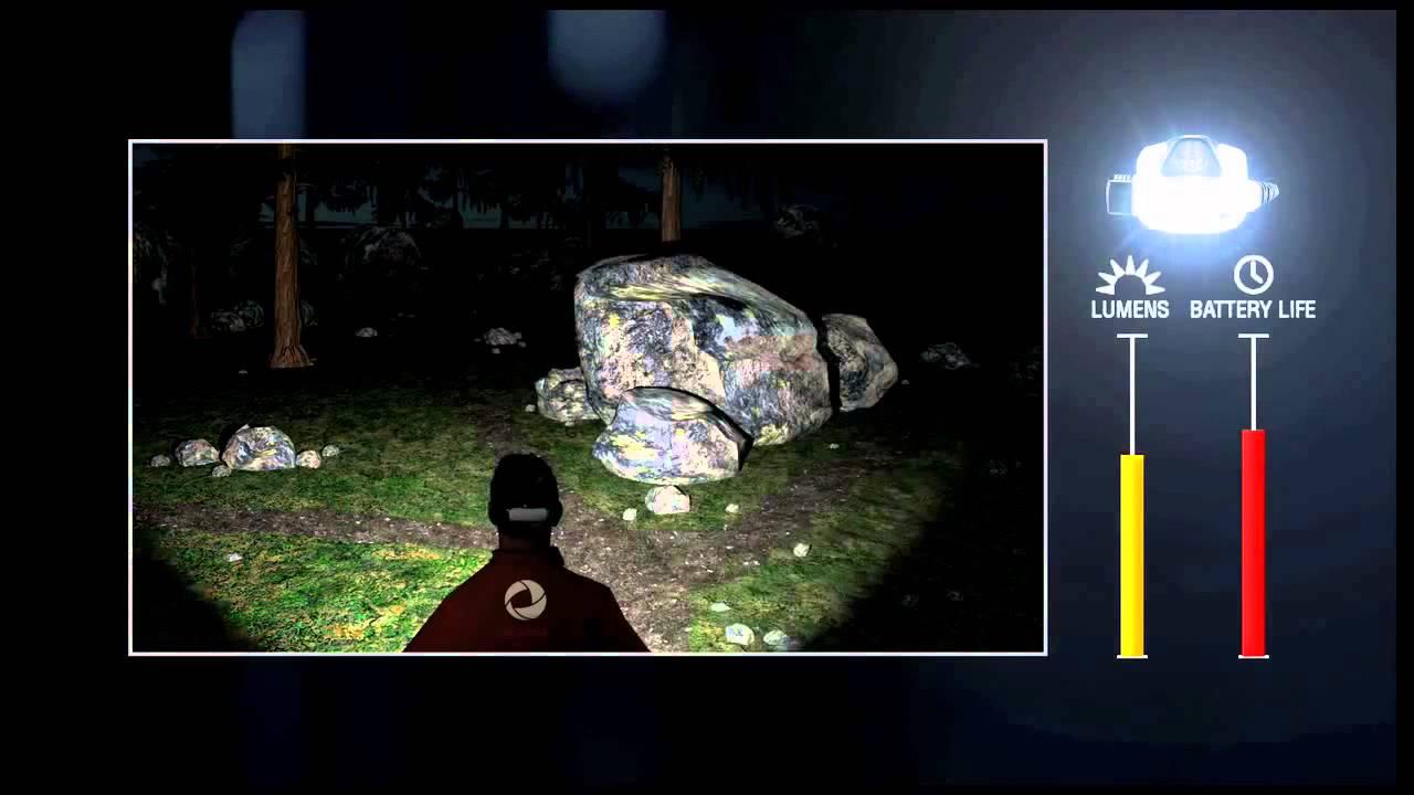 Lampe Frontale Nao Petzl Rechargeable Avec Reactive Lighting Youtube