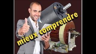 moteurs à courant continu ( Principe et fonctionnement )