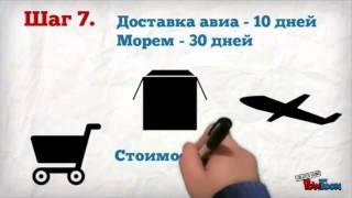 видео Как купить с Ebay в Украине? Удобная покупка и быстрая доставка от посредника Ebay