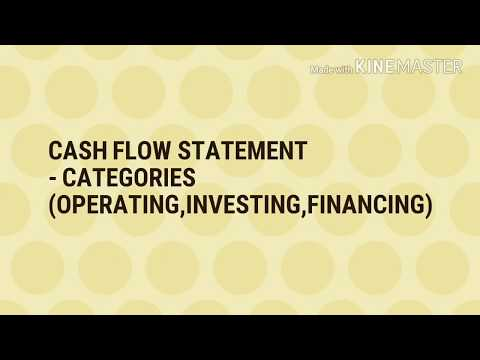 CASH FLOW STATEMENT - INTRODUCTION OF OPERATING , INVESTING AND FINANCING ACTIVITIES