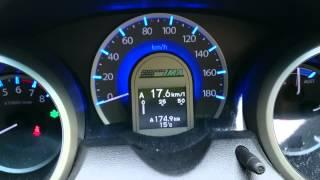 видео Все модификации Honda Jazz II