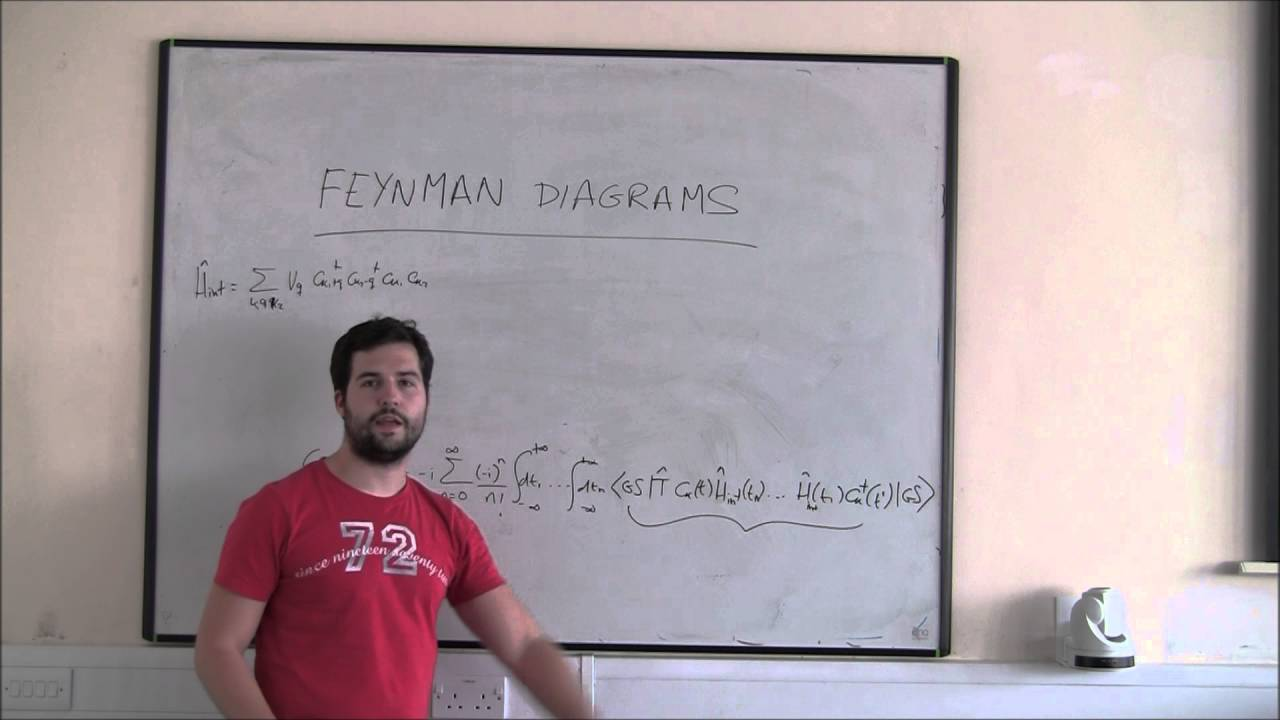 Feynman diagrams part 1 youtube feynman diagrams part 1 ccuart Gallery
