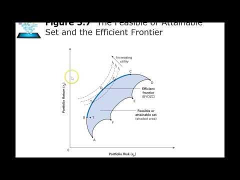 Modern Portfolio Concepts Ch 5 Part II