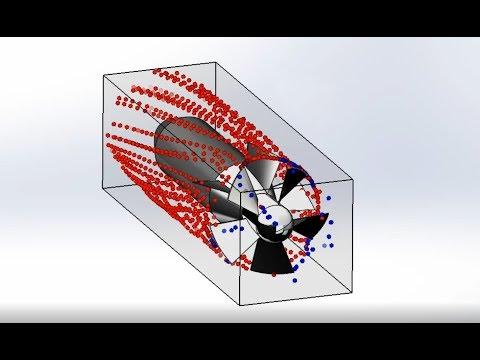 Как работаетй осевой компрессор или вентилятор