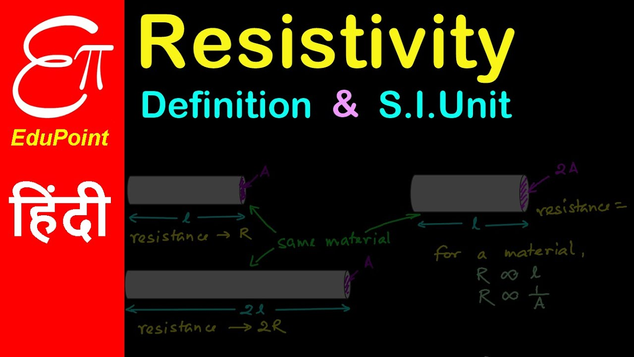 Definition of resistivity or specific resistance of a material and definition of resistivity or specific resistance of a material and its si unit in hindi buycottarizona Image collections