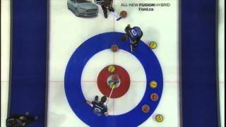 CURLING: WMCC 2013 - Shots of the Week - Highlights