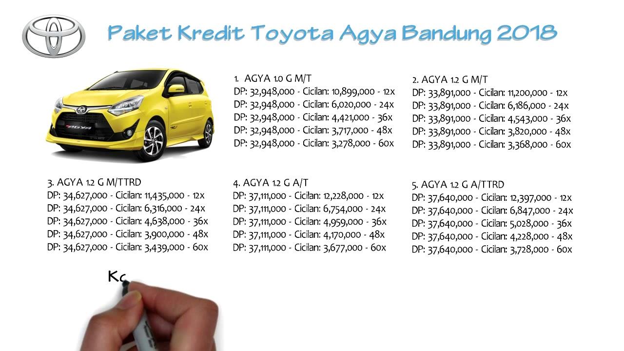 Kredit Toyota Agya Bandung Oktober 2018 081221120026 Youtube