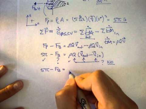 fluid mechanics basic formulas pdf