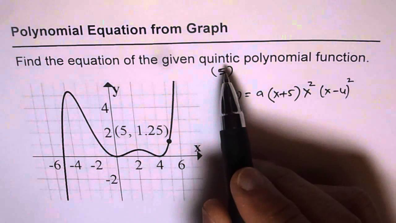 20 Find Quintic Polynomial Equation From Graph - YouTube